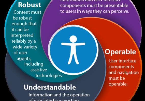 WCAG 2.1: i nuovi requisiti rispetto alle WCAG 2.0